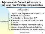 adjustments to convert net income to net cash flow from operating activities