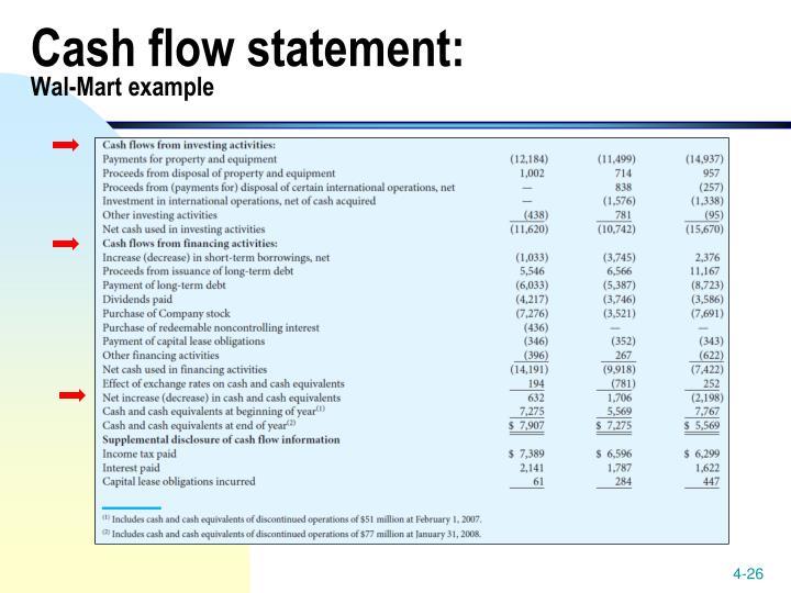 Cash flow statement: