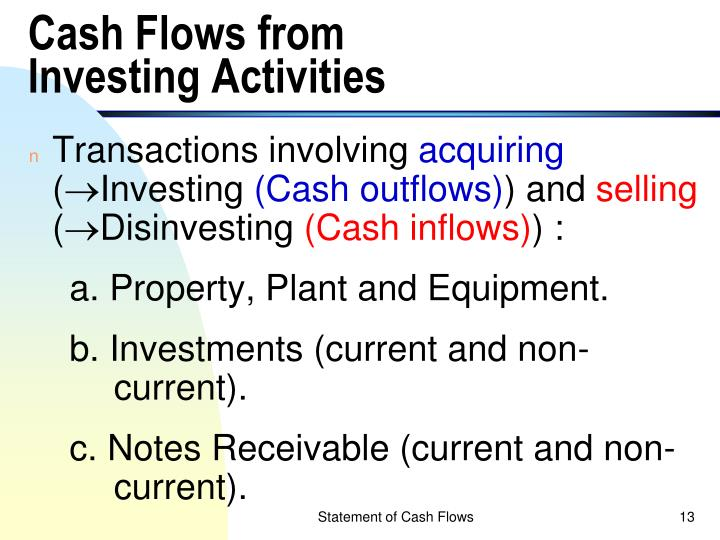 Cash Flows from