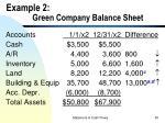 example 2 green company balance sheet