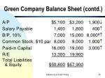 green company balance sheet contd