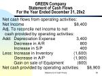 green company statement of cash flows for the year ended december 31 20x2