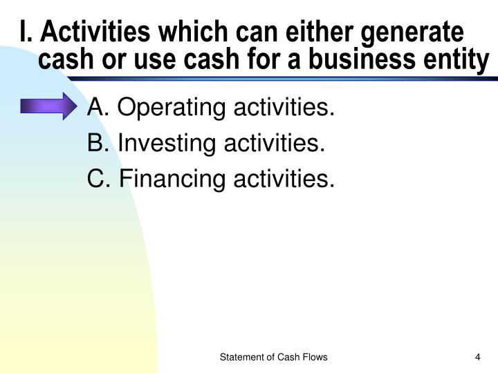I. Activities which can either generate cash or use cash for a business entity