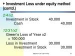 investment loss under equity method contd