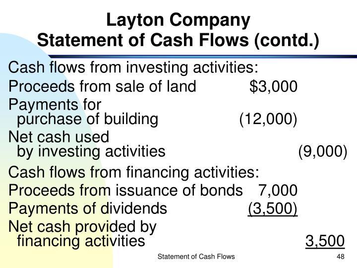 Layton Company