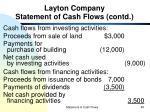 layton company statement of cash flows contd