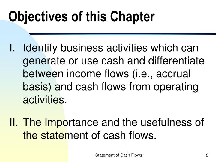 Objectives of this Chapter