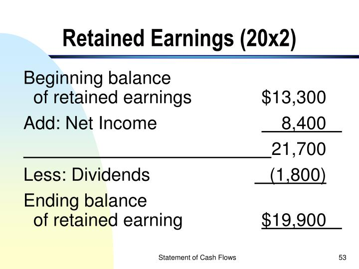 Retained Earnings (20x2)