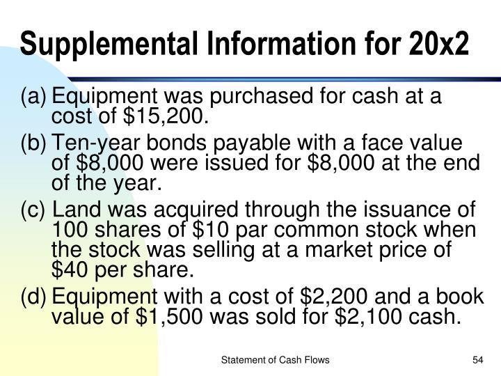 Supplemental Information for 20x2