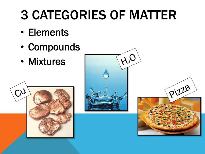 3 categories of matter