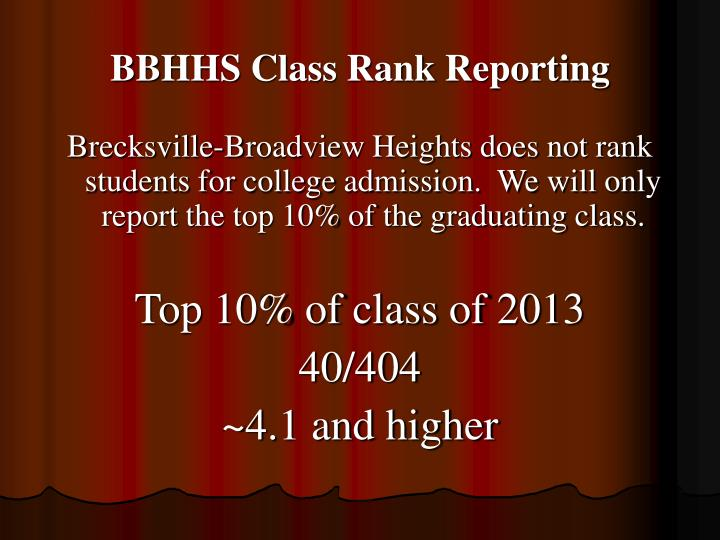 BBHHS Class Rank Reporting