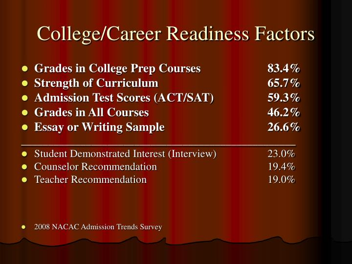 College/Career Readiness Factors