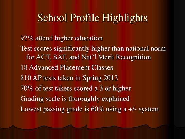 School Profile Highlights
