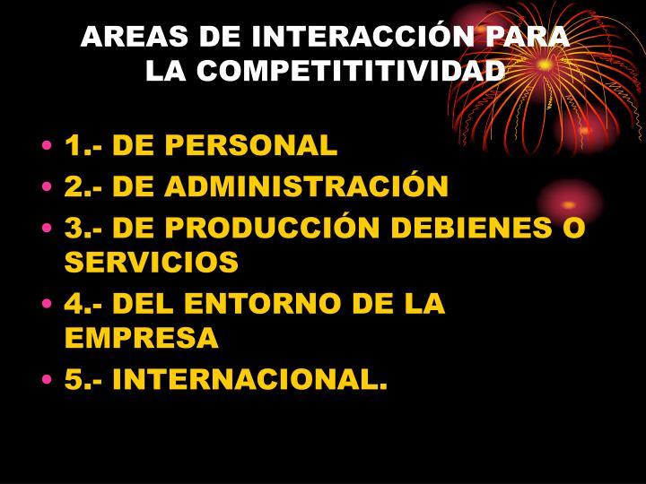 AREAS DE INTERACCIÓN PARA LA COMPETITITIVIDAD