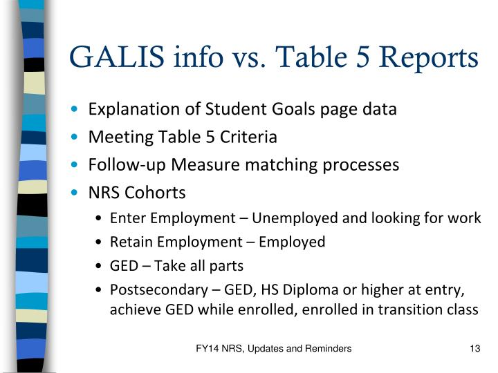 GALIS info vs. Table 5 Reports