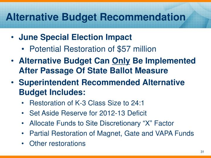Alternative Budget Recommendation
