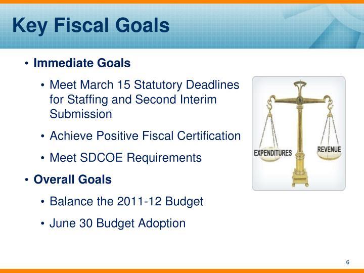 Key Fiscal Goals