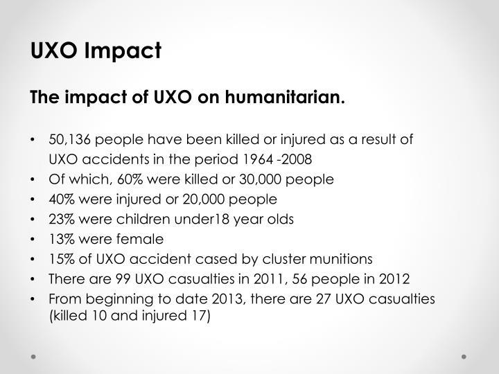 UXO Impact