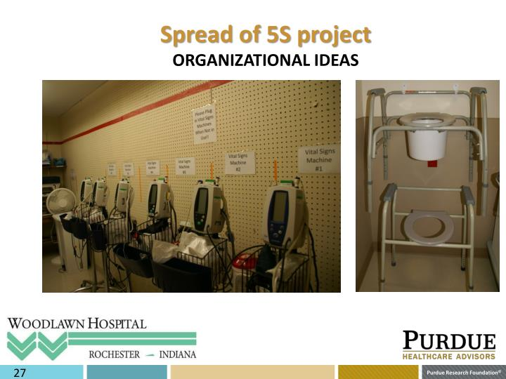 Spread of 5S project