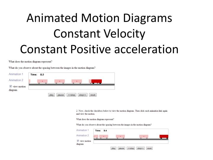 Animated Motion Diagrams
