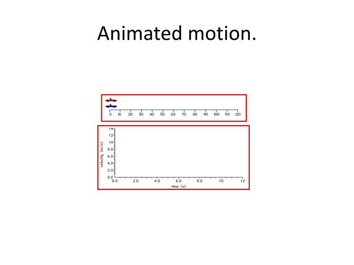 Animated motion.