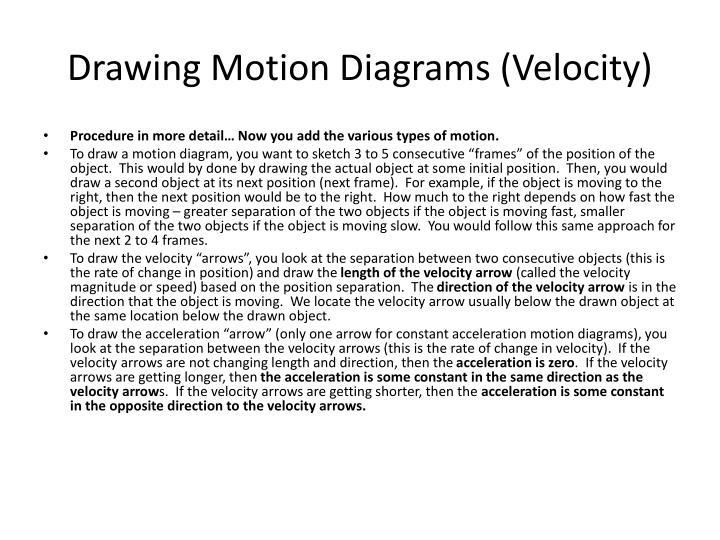 Drawing Motion Diagrams (Velocity)
