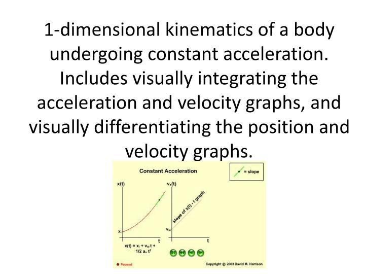 1-dimensional kinematics of a body undergoing constant acceleration. Includes visually integrating the acceleration and velocity graphs, and visually differentiating the position and velocity graphs.