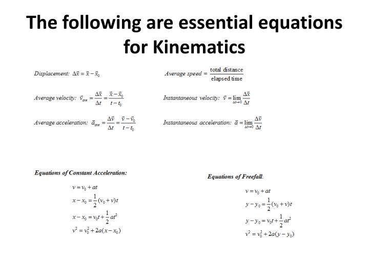 The following are essential equations for Kinematics