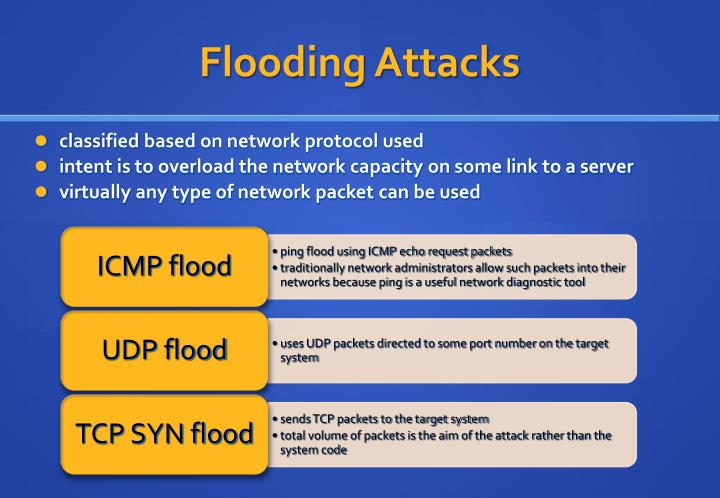 Flooding Attacks