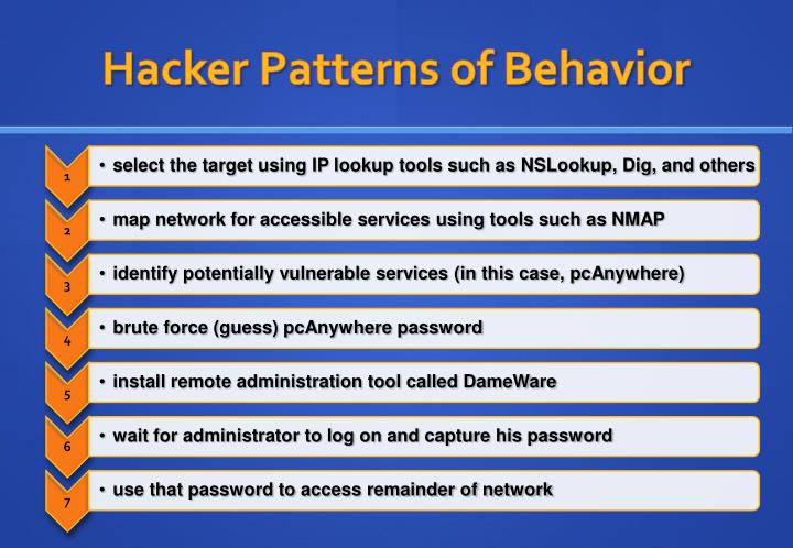 Hacker Patterns of Behavior