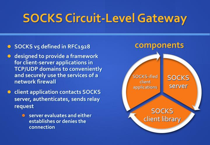 SOCKS Circuit-Level Gateway