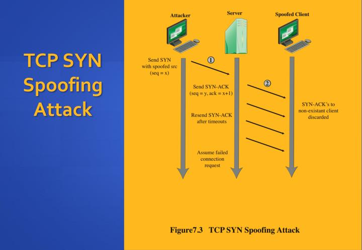 TCP SYN Spoofing Attack