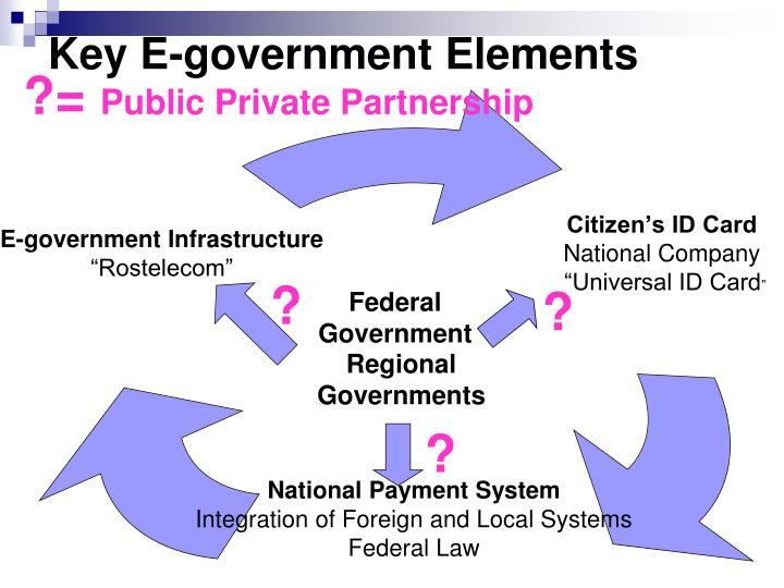 Key E-government Elements