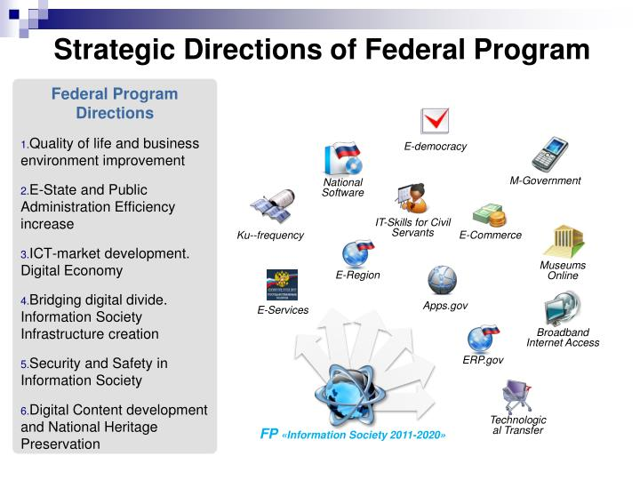 Strategic Directions of Federal Program