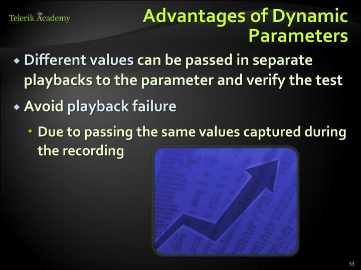 Advantages of Dynamic Parameters
