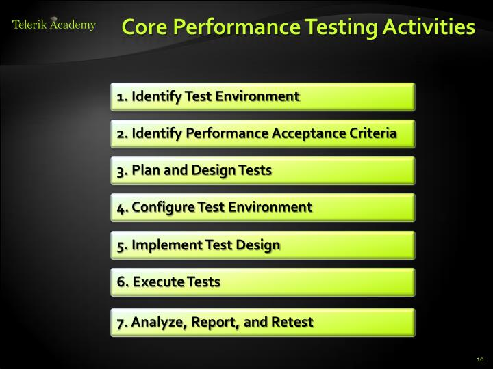 Core Performance Testing Activities