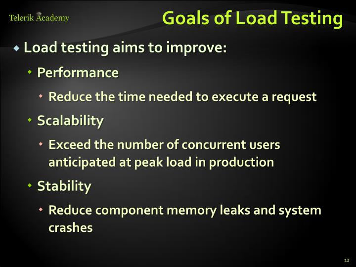 Goals of Load Testing
