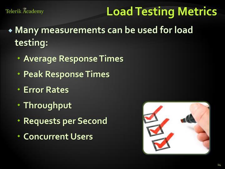 Load Testing Metrics