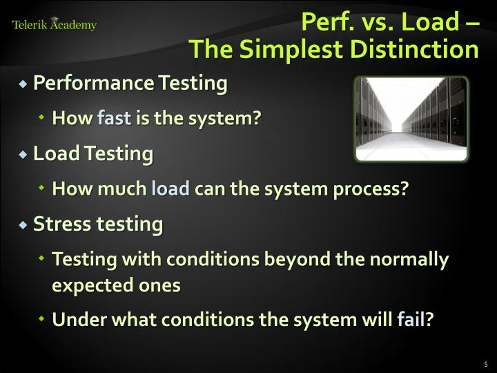 Perf. vs. Load –