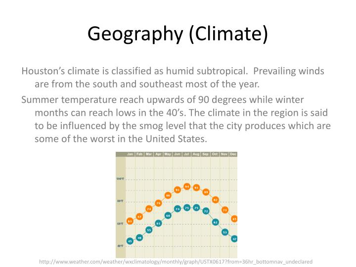 Geography (Climate)