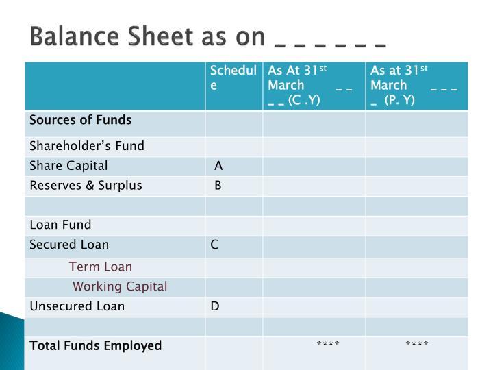 Balance Sheet as on _ _ _ _ _ _