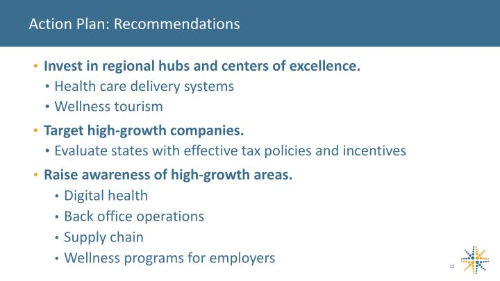 Action Plan: Recommendations