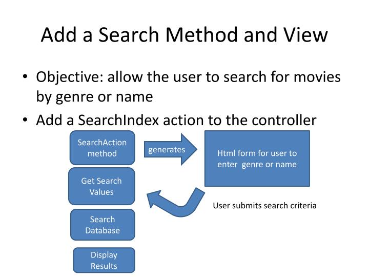Add a Search Method and View