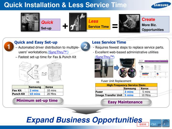 Quick Installation & Less Service Time