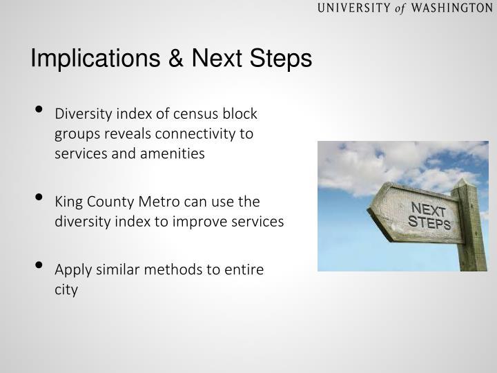 Implications & Next Steps