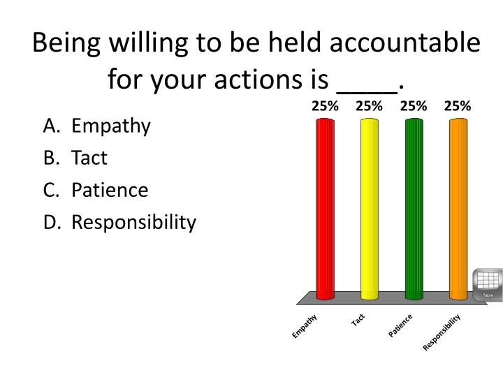 Being willing to be held accountable for your actions is ____.