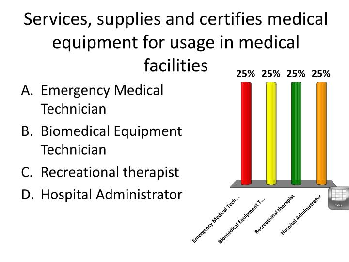 Services, supplies and certifies medical equipment for usage in medical facilities