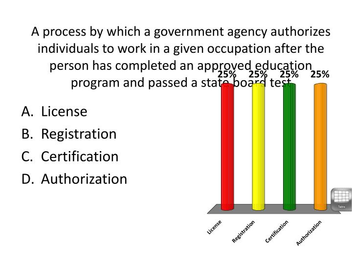 A process by which a government agency authorizes individuals to work in a given occupation after the person has completed an approved education program and passed a state board test