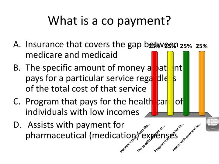 What is a co payment?