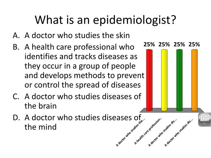 What is an epidemiologist?
